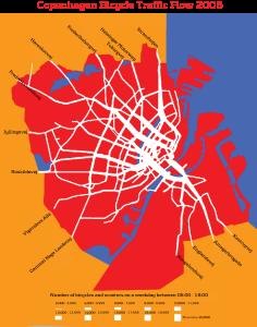 Copenhagen_Bicycle_Traffic_Flow